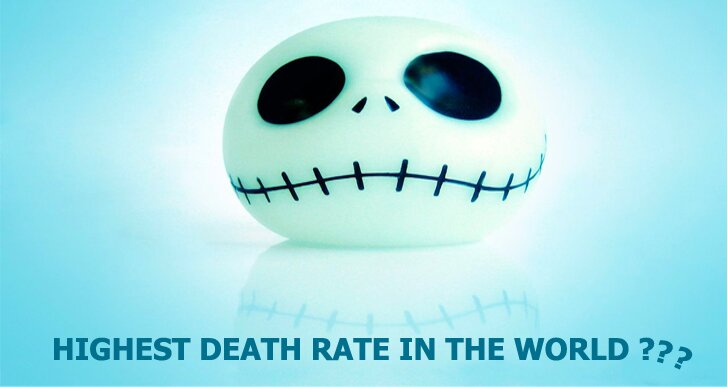 Which Country has Highest Death Rate in the World