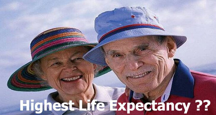 Highest Life Expectancy