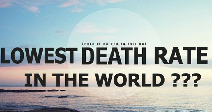 Which Country has the Lowest Death Rate in the World