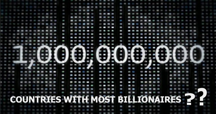 COUNTRIES WITH MOST BILLIONAIRES
