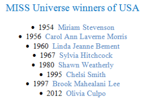 MISS Universe winners of USA