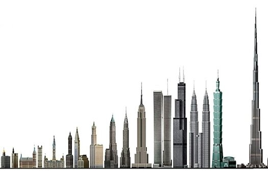 Which Country has the Highest Building in the World